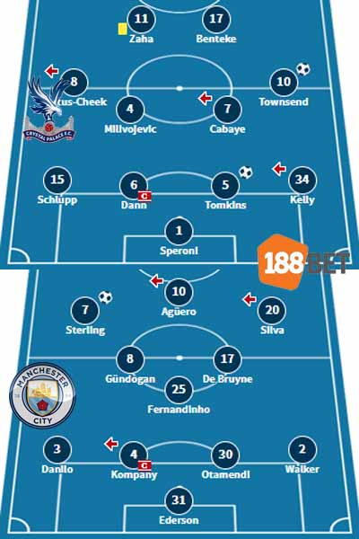 ty le keo chau a tran crystal palace vs man city dem nay hinh 4